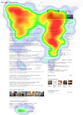 Blog Ki HeatMap Banane Ke Liye 5 Free Plugins 1