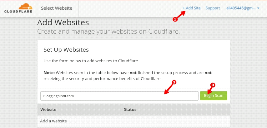 Blog me Free Cloudflare CDN Kaise Setup Kare [Step by Step] 1