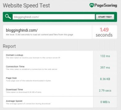 Website Ki Loading Speed Check Karne Ke Liye 5 free Online Tools 4